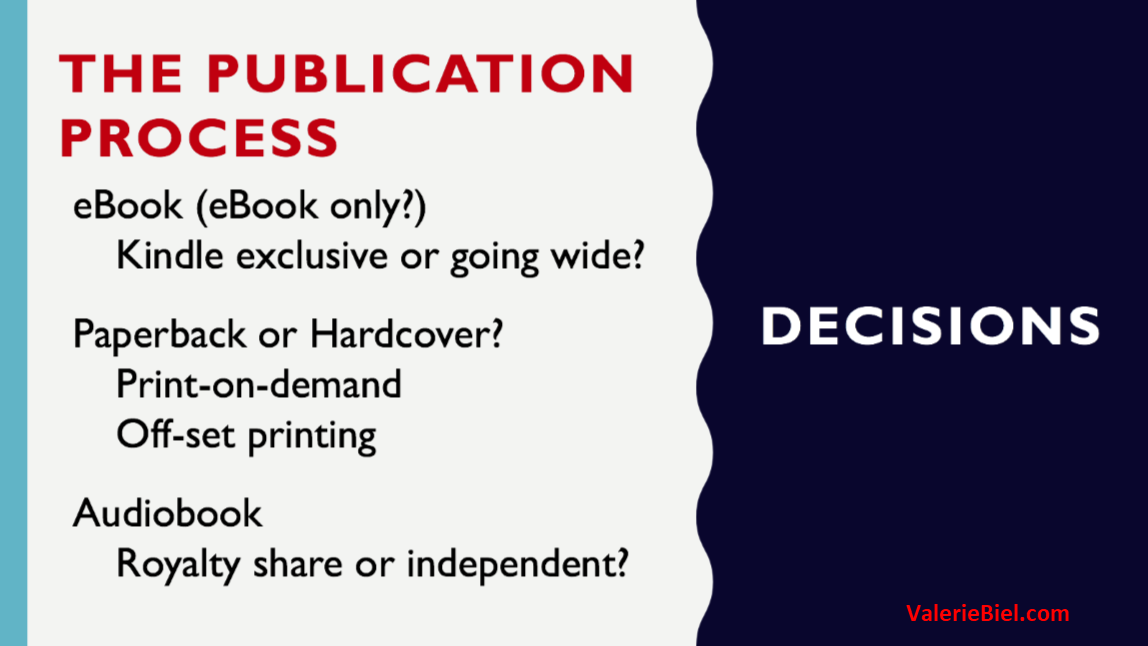 Self-Publishing Decisions