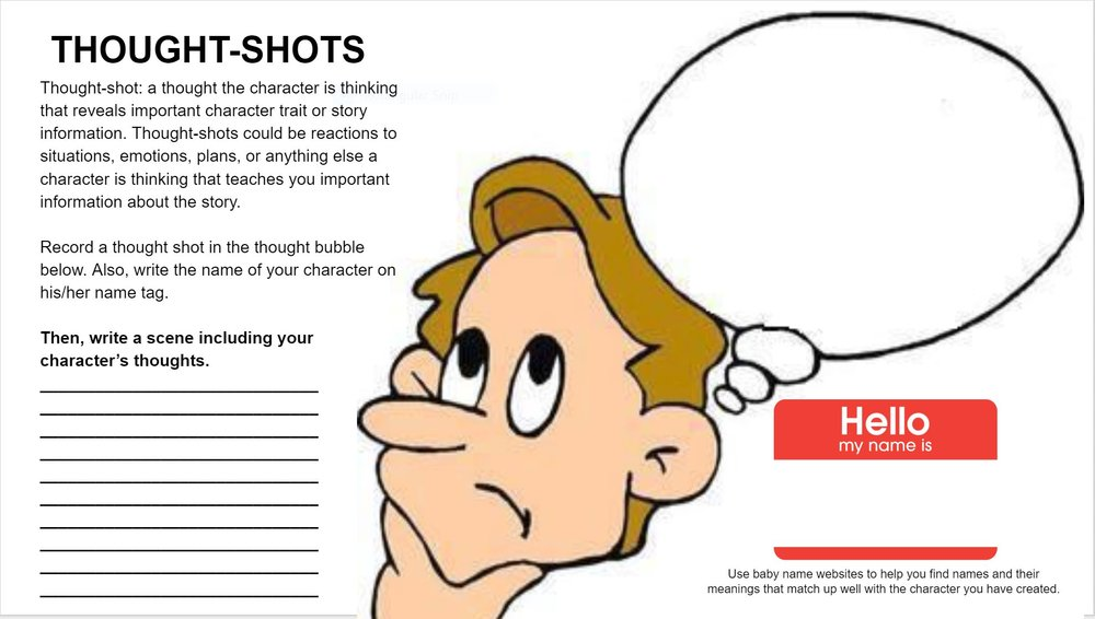 What is your character thinking? Try this Thought Shot exercise.