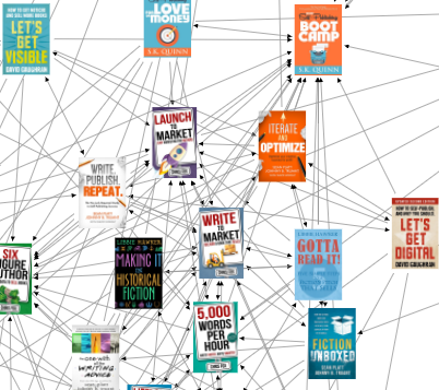 The Books Your Book is Linked to and Why it Matters